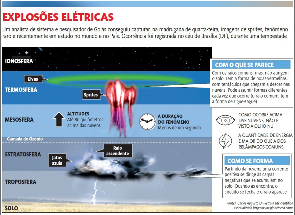 explosoes-eletricas-1024x746