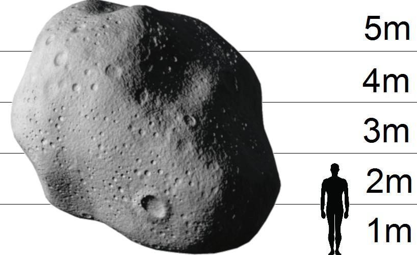 Tamanho aproximado do Asteroide 2019 MO