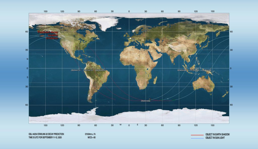 Previsão da reentrada calculada por Jseph Remis